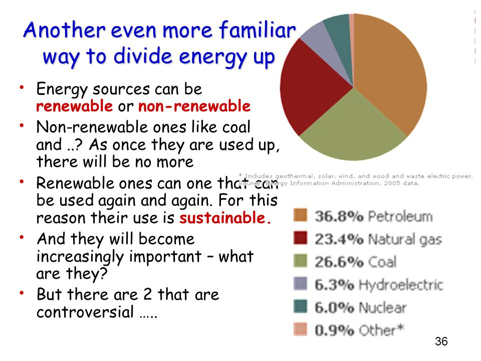 Another even more familiar way to divide energy up