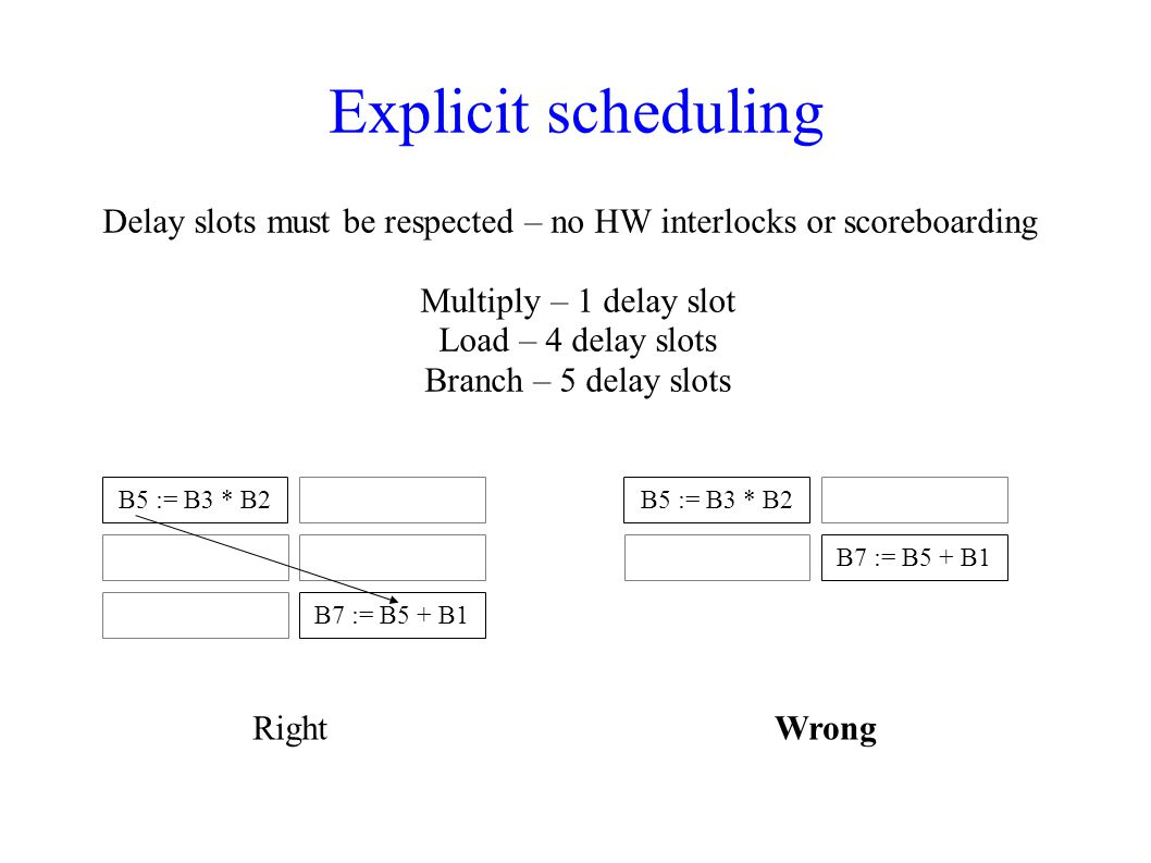 Explicit scheduling Delay slots must be respected – no HW interlocks or scoreboarding. Multiply – 1 delay slot.