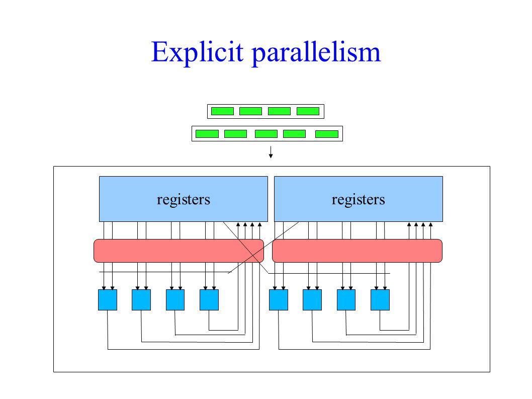 Explicit parallelism registers registers