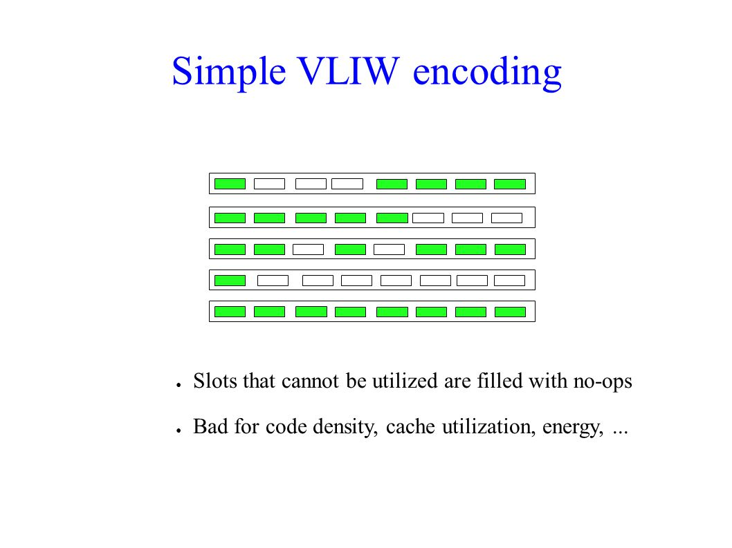 Simple VLIW encoding Slots that cannot be utilized are filled with no-ops.