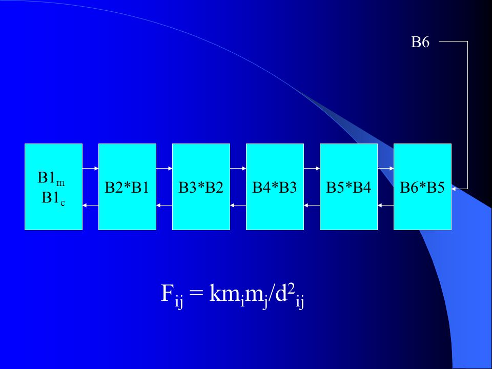B6 B1m B1c B2*B1 B3*B2 B4*B3 B5*B4 B6*B5 Fij = kmimj/d2ij