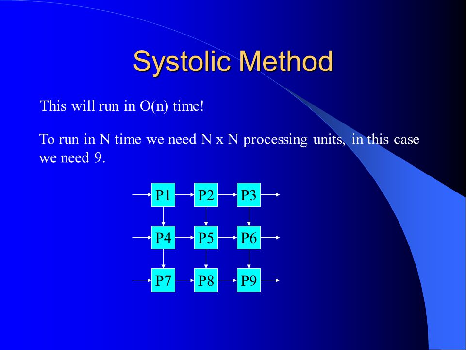 Systolic Method This will run in O(n) time!