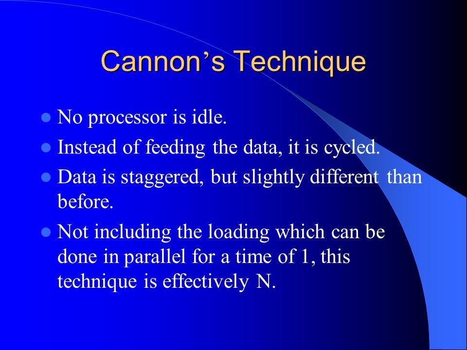 Cannon's Technique No processor is idle.