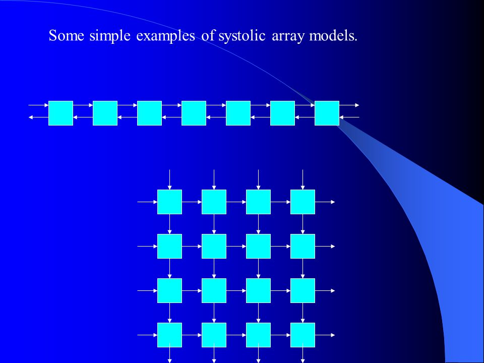 Some simple examples of systolic array models.