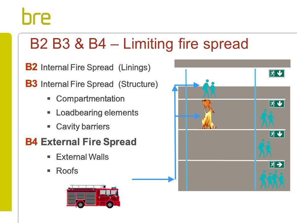 B2 B3 & B4 – Limiting fire spread