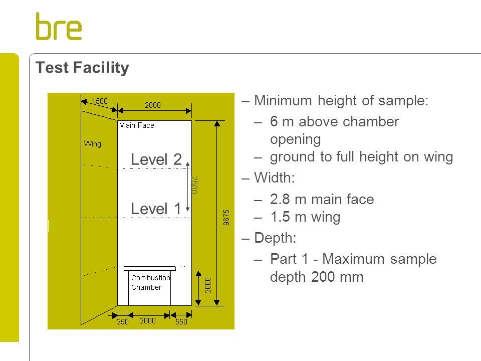 Test Facility Level 2 Level 1 Minimum height of sample:
