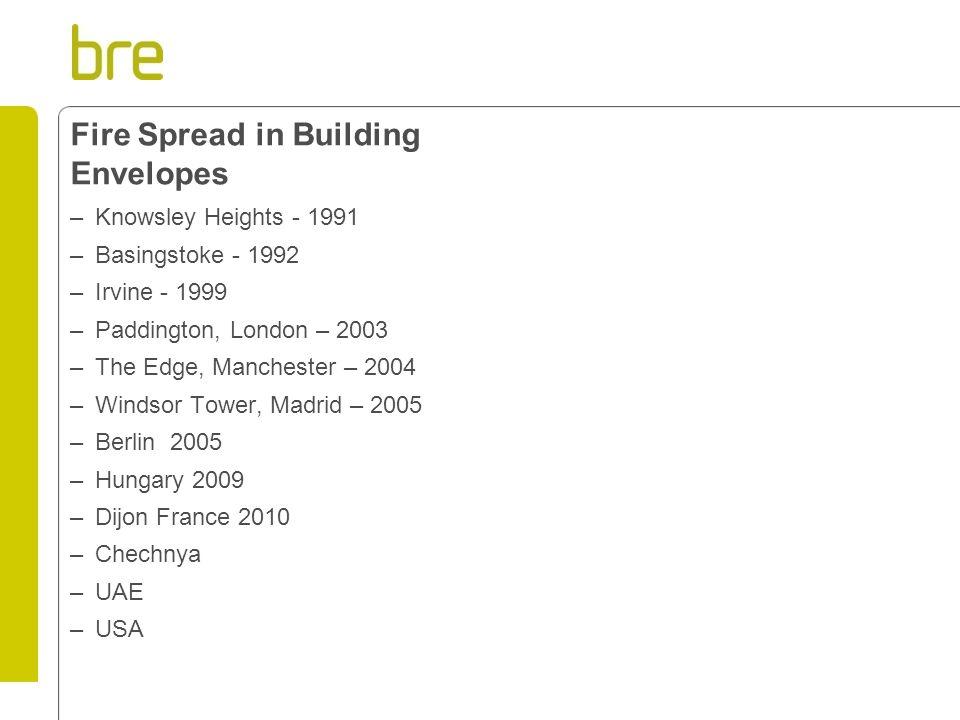 Fire Spread in Building Envelopes