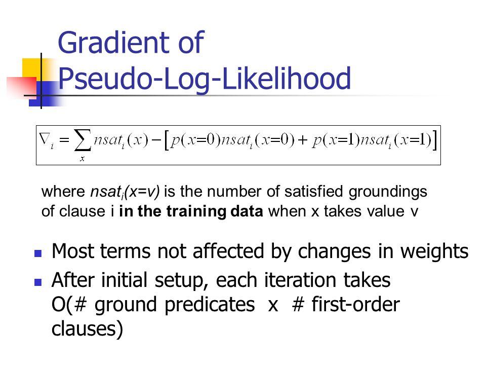 Gradient of Pseudo-Log-Likelihood