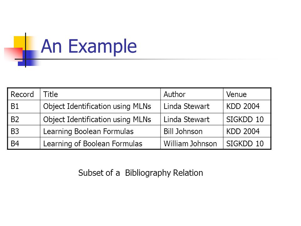 An Example Subset of a Bibliography Relation Record Title Author Venue