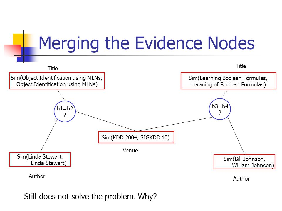 Merging the Evidence Nodes