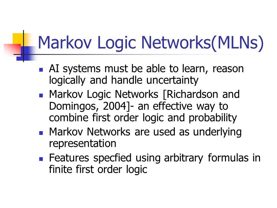 Markov Logic Networks(MLNs)
