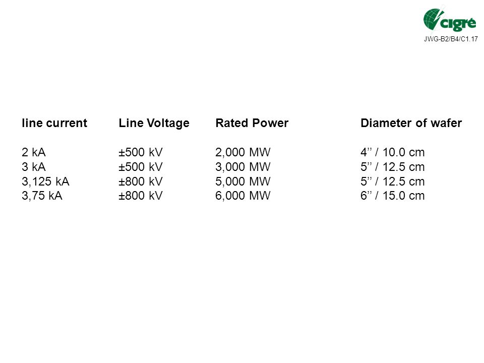 line current Line Voltage Rated Power Diameter of wafer