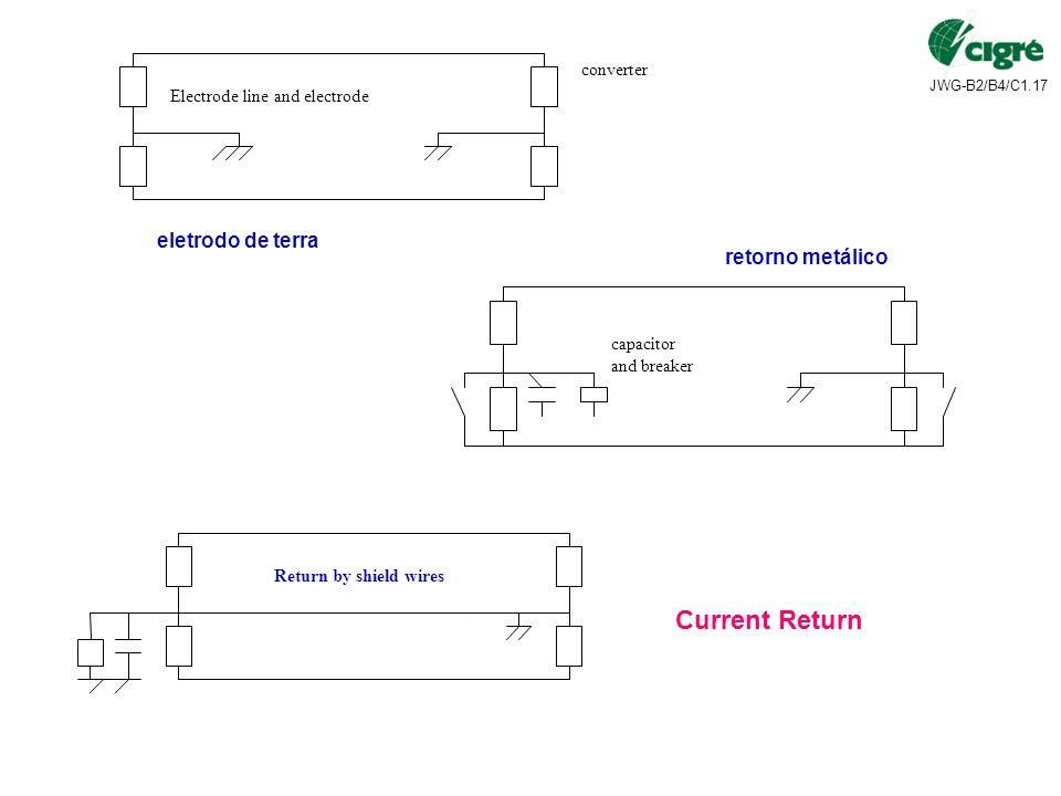 Current Return eletrodo de terra retorno metálico converter
