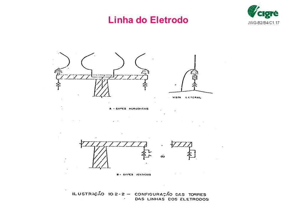 Linha do Eletrodo