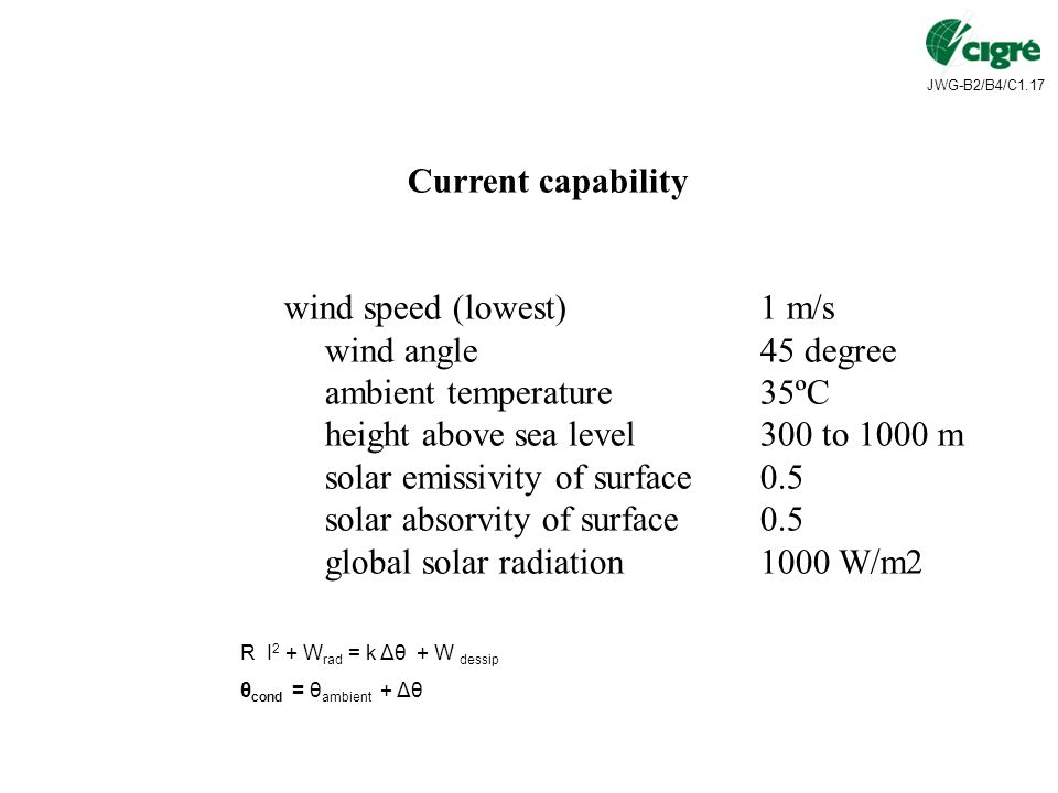 wind speed (lowest) 1 m/s wind angle 45 degree