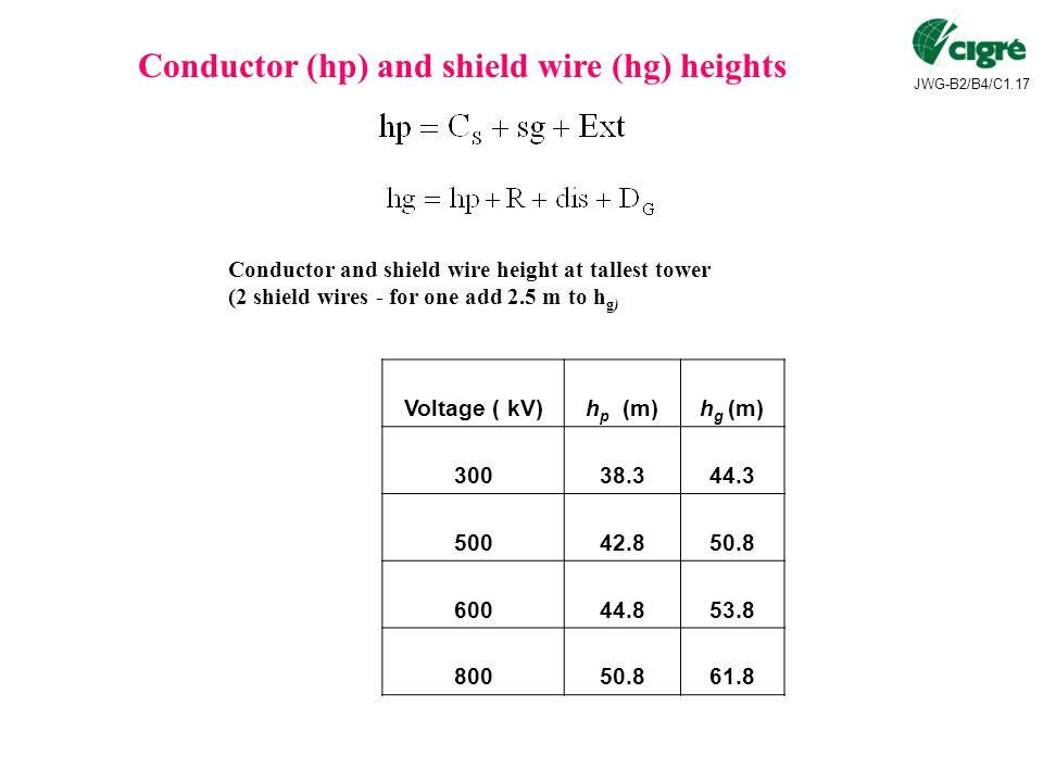 Conductor (hp) and shield wire (hg) heights