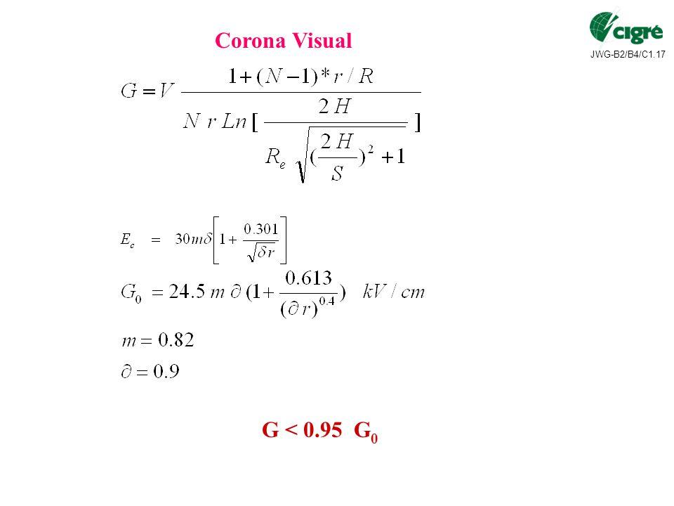 Corona Visual G < 0.95 G0