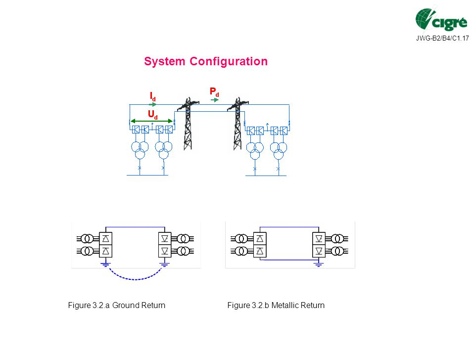 System Configuration Figure 3.2.a Ground Return Figure 3.2.b Metallic Return