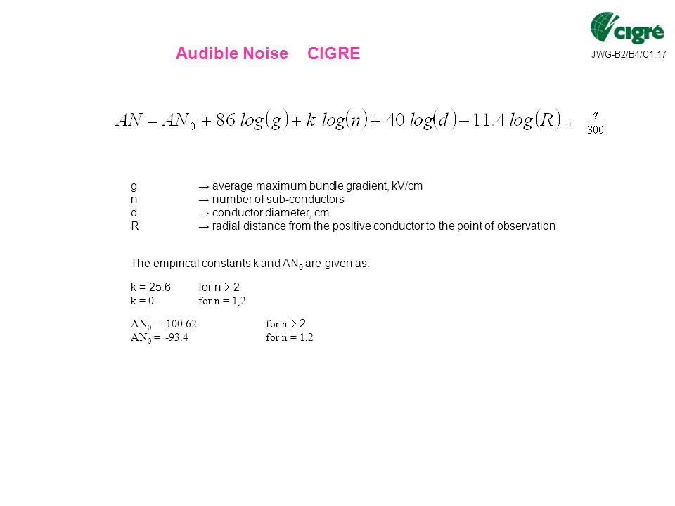 Audible Noise CIGRE + g → average maximum bundle gradient, kV/cm