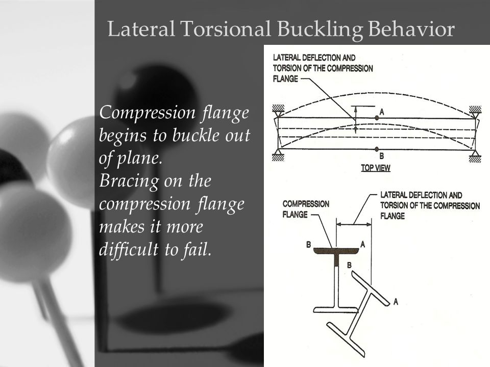 Lateral Torsional Buckling Behavior