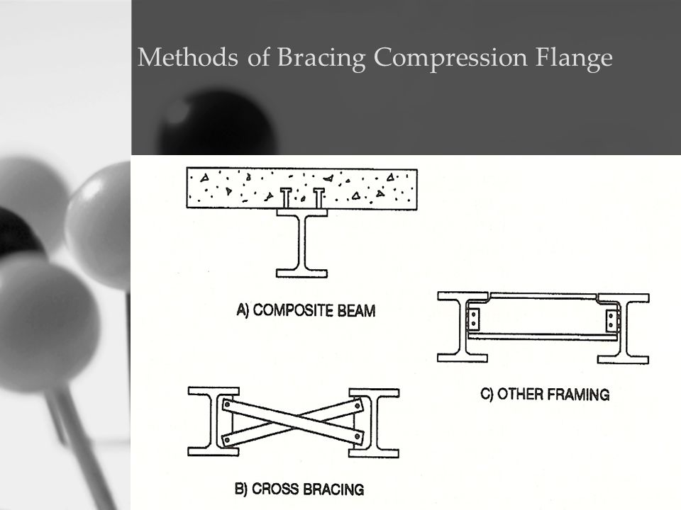 Methods of Bracing Compression Flange