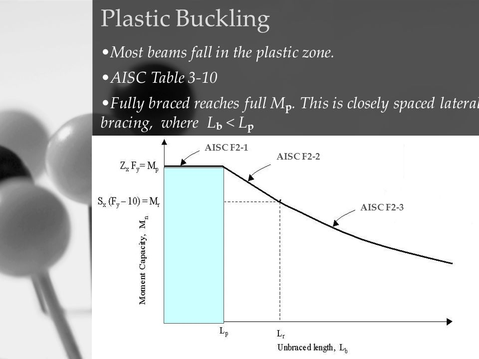 Plastic Buckling Most beams fall in the plastic zone. AISC Table 3-10