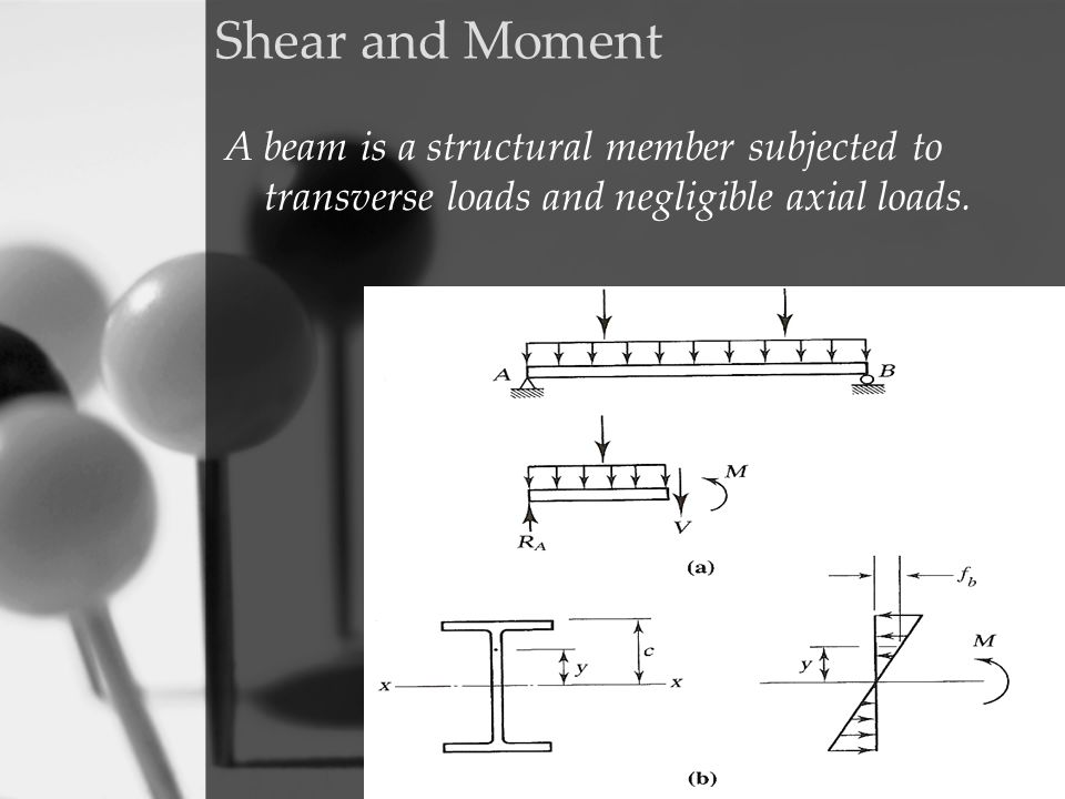 Shear and Moment A beam is a structural member subjected to transverse loads and negligible axial loads.