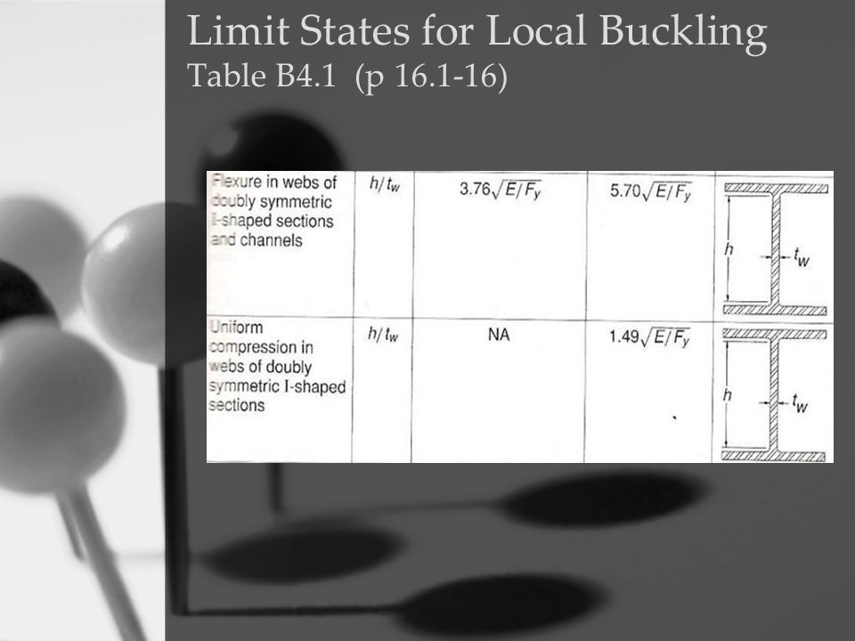 Limit States for Local Buckling Table B4.1 (p )