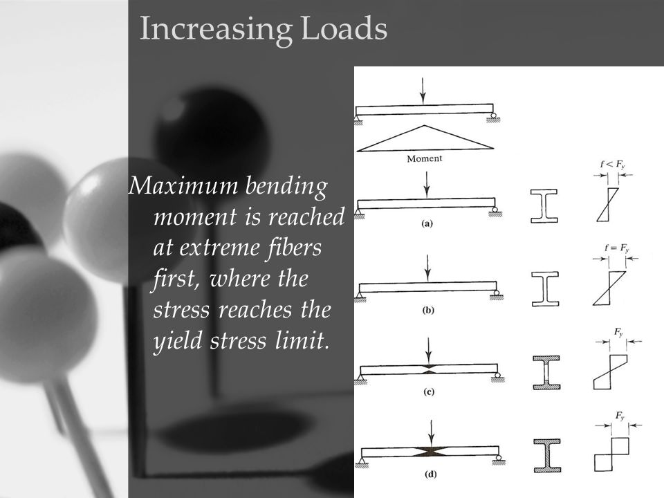 Increasing Loads Maximum bending moment is reached at extreme fibers first, where the stress reaches the yield stress limit.