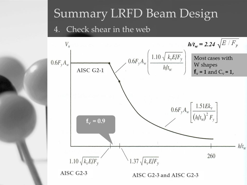 Summary LRFD Beam Design 4. Check shear in the web