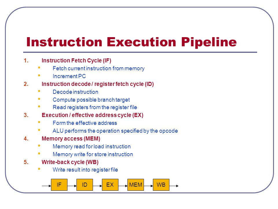 Instruction Execution Pipeline