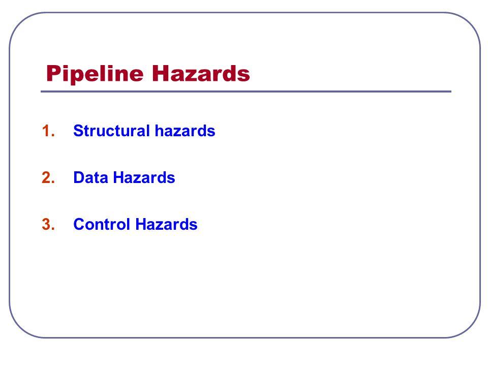 Pipeline Hazards Structural hazards Data Hazards Control Hazards