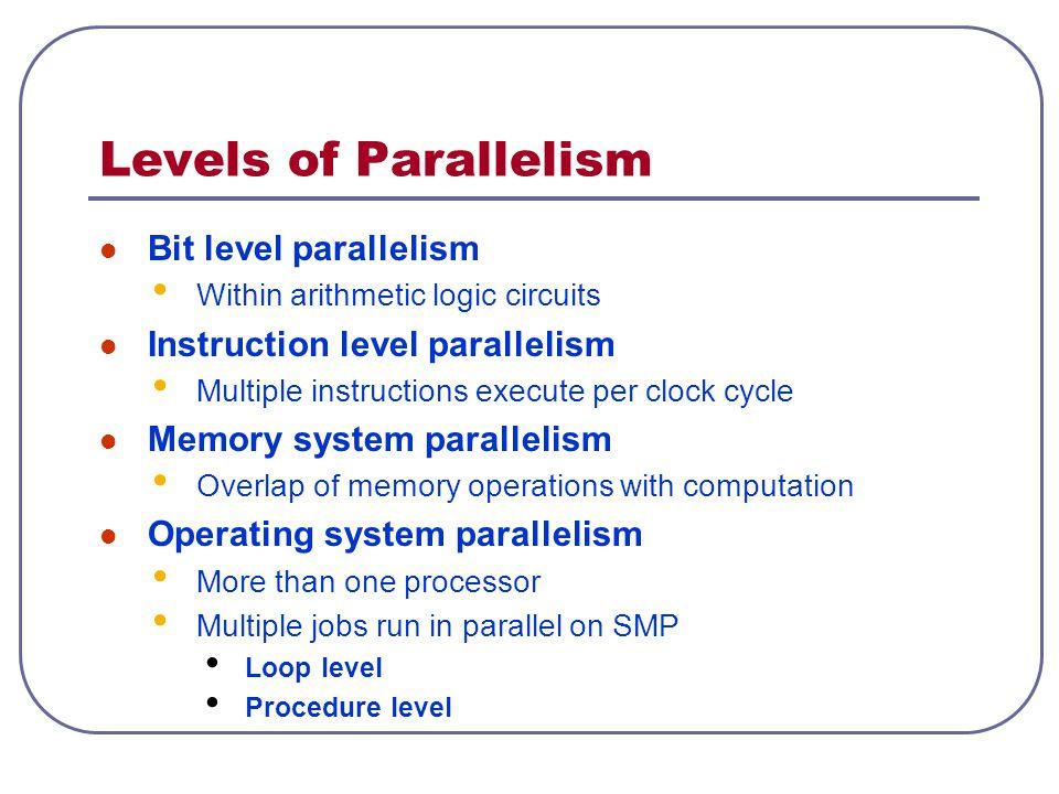 Levels of Parallelism Bit level parallelism