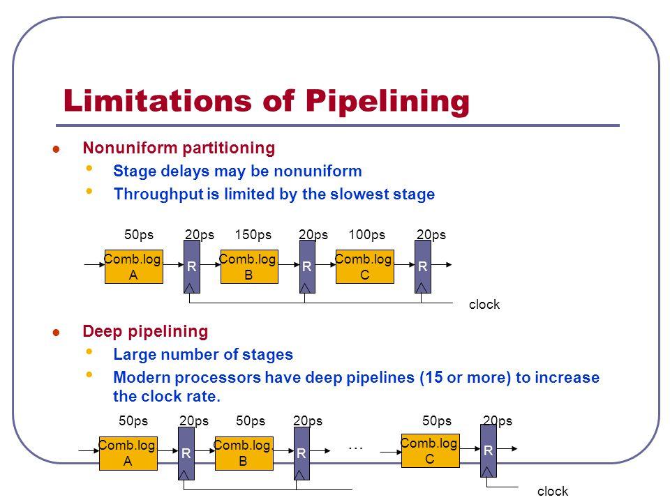 Limitations of Pipelining