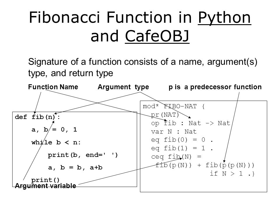 Fibonacci Function in Python and CafeOBJ