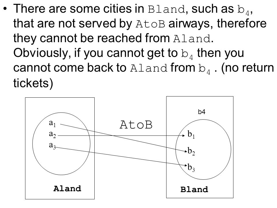 There are some cities in Bland, such as b4, that are not served by AtoB airways, therefore they cannot be reached from Aland. Obviously, if you cannot get to b4 then you cannot come back to Aland from b4 . (no return tickets)
