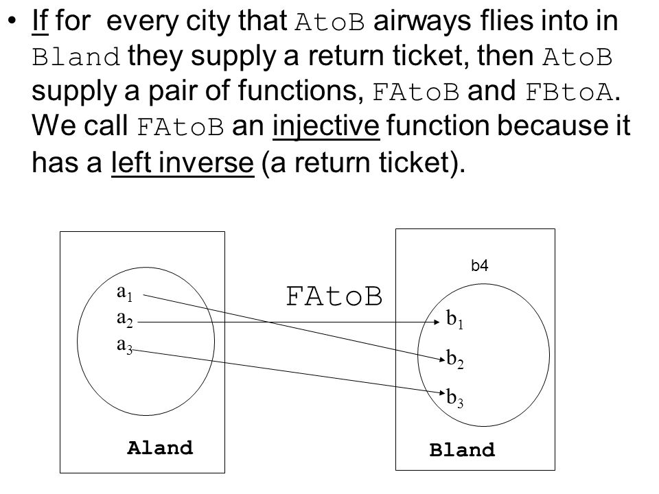 If for every city that AtoB airways flies into in Bland they supply a return ticket, then AtoB supply a pair of functions, FAtoB and FBtoA. We call FAtoB an injective function because it has a left inverse (a return ticket).