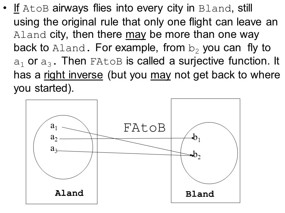 If AtoB airways flies into every city in Bland, still using the original rule that only one flight can leave an Aland city, then there may be more than one way back to Aland. For example, from b2 you can fly to a1 or a3. Then FAtoB is called a surjective function. It has a right inverse (but you may not get back to where you started).