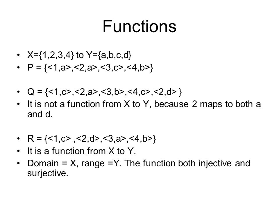 Functions X={1,2,3,4} to Y={a,b,c,d}