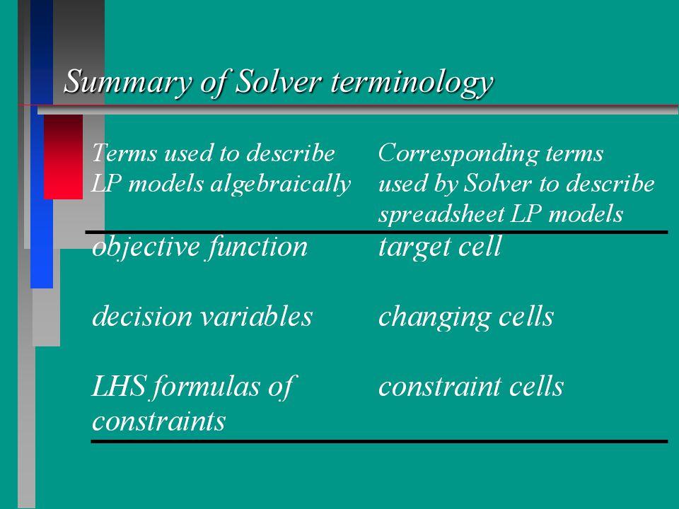 Summary of Solver terminology