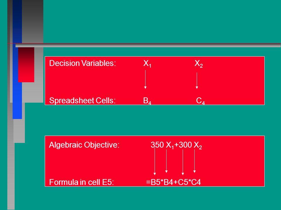 Decision Variables: X1 X2