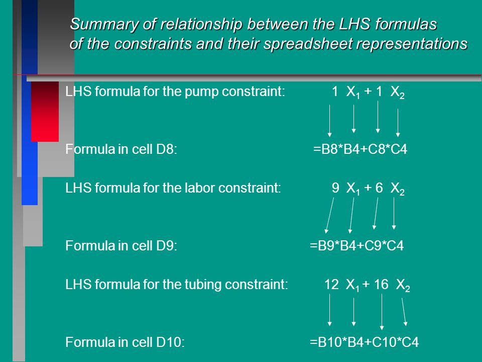 Summary of relationship between the LHS formulas