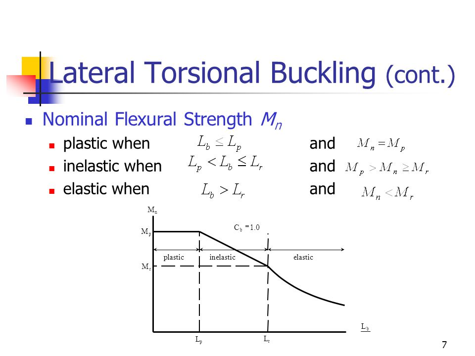 Lateral Torsional Buckling (cont.)