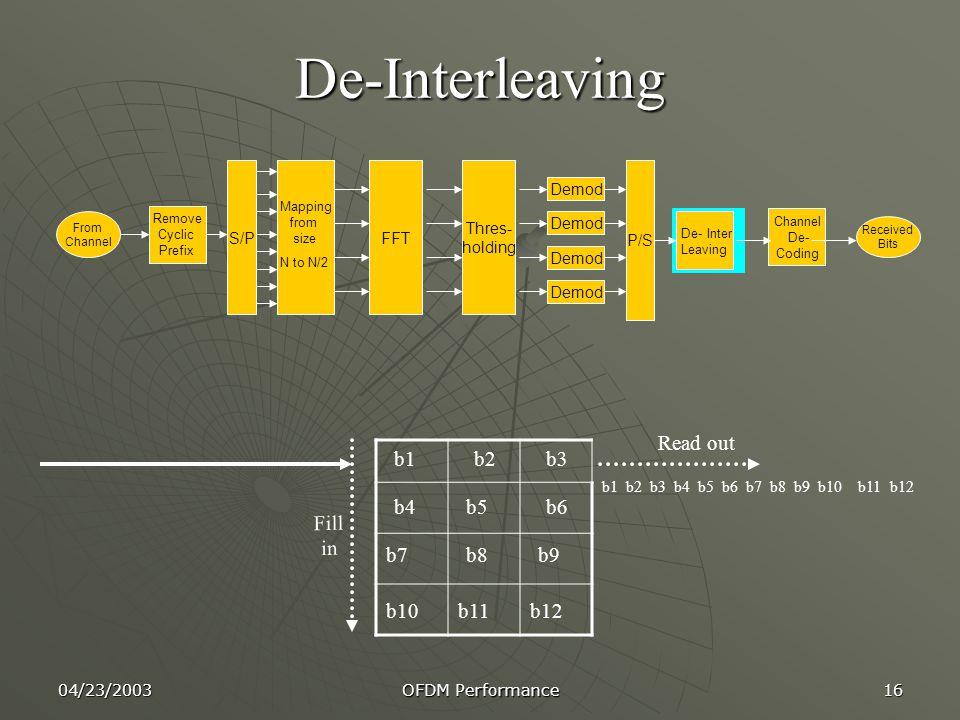 De-Interleaving Read out b1 b2 b3 b4 b5 b6 Fill in b7 b8 b9 b10 b11