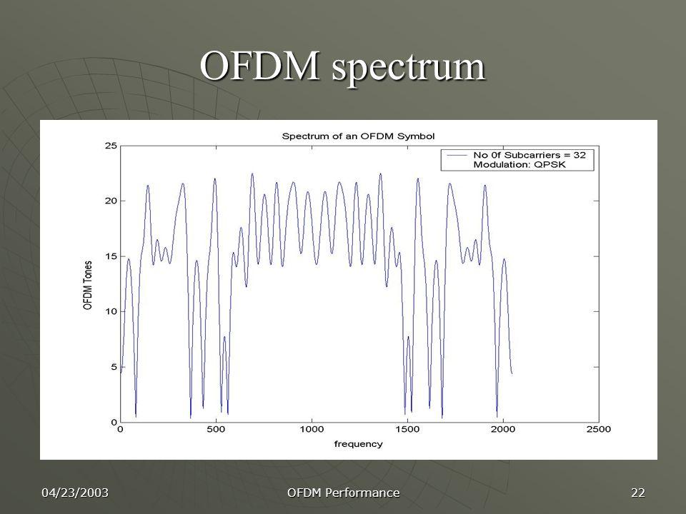 OFDM spectrum 04/23/2003 OFDM Performance