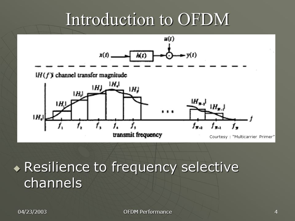 Introduction to OFDM Resilience to frequency selective channels
