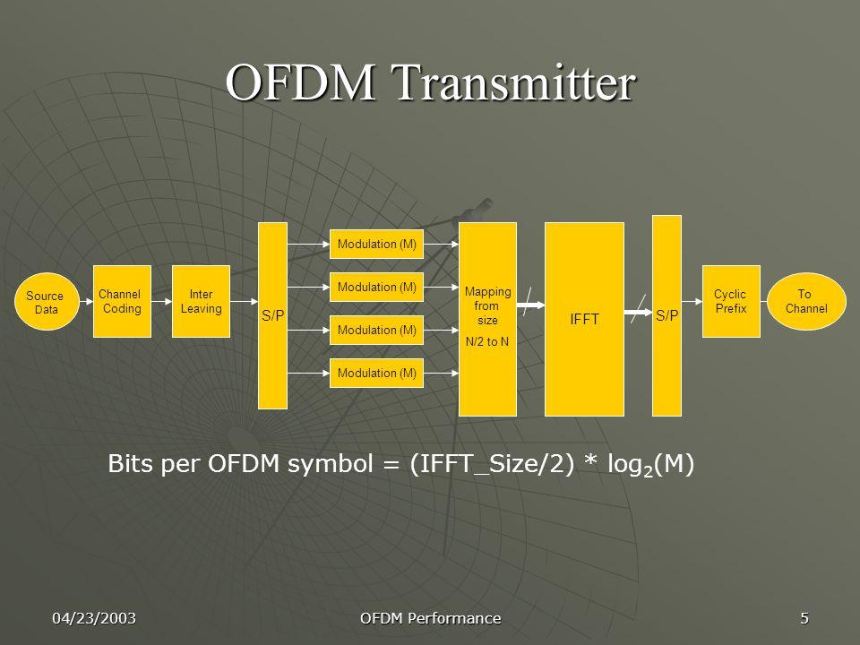 OFDM Transmitter Bits per OFDM symbol = (IFFT_Size/2) * log2(M) S/P