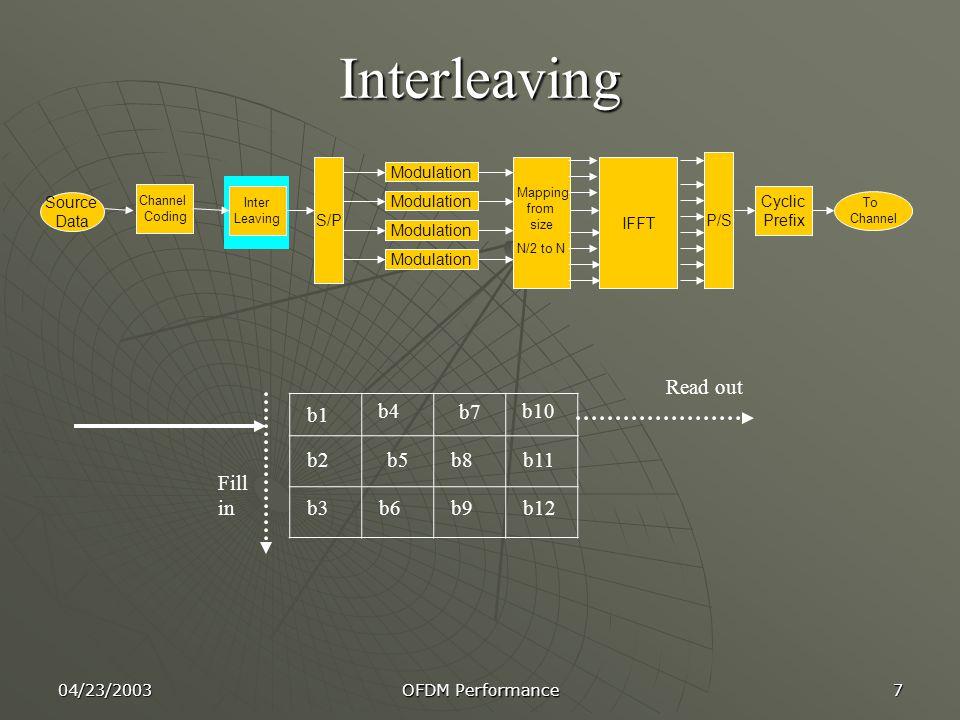 Interleaving Read out b1 b4 b7 b10 b2 b5 b8 b11 Fill in b3 b6 b9 b12