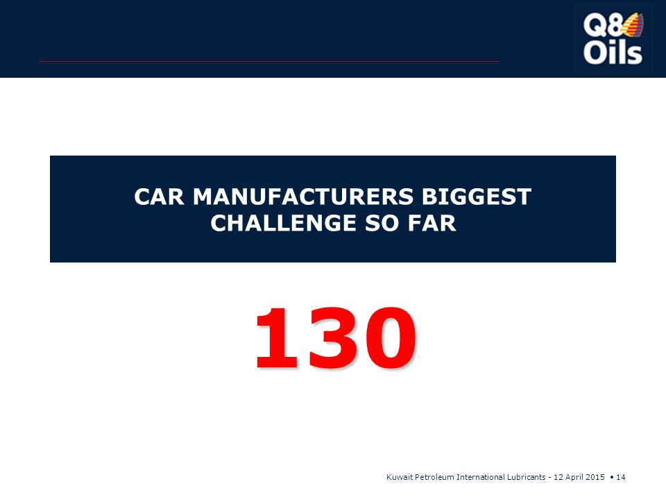 CAR MANUFACTURERS BIGGEST CHALLENGE SO FAR