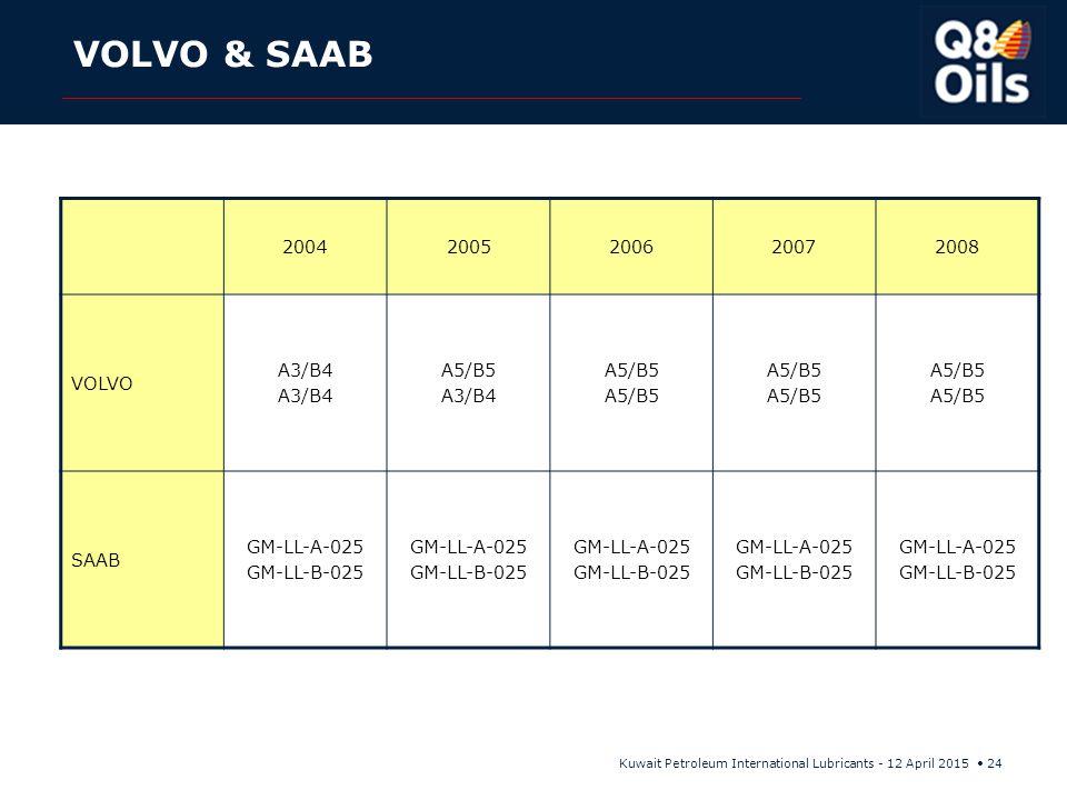 VOLVO & SAAB 2004 2005 2006 2007 2008 VOLVO A3/B4 A5/B5 SAAB